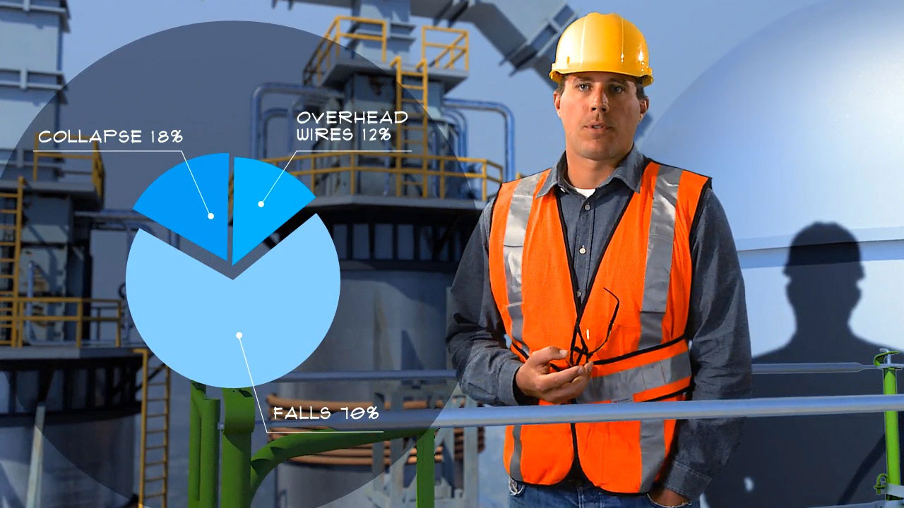 The video frame of the instructor and the power plant represents OSHA training curriculum based on 3D visualization and video animations