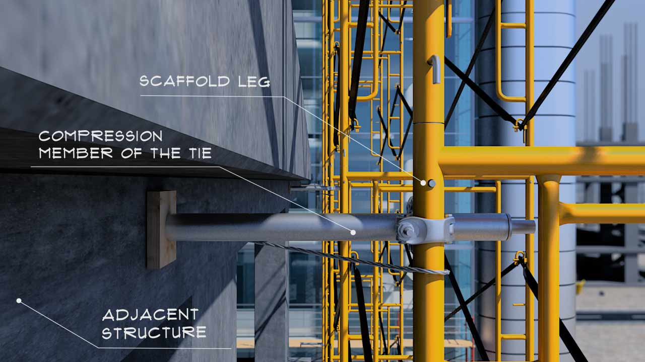 Scaffold proper tie after image